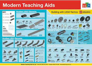 Poster Building With Lego Technic Mta Catalogue